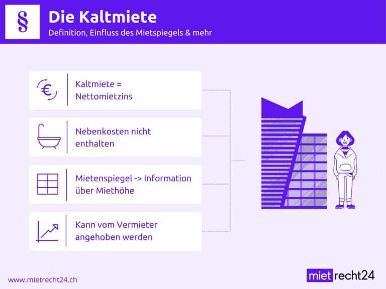 Infografik zu Definition der Kaltmiete