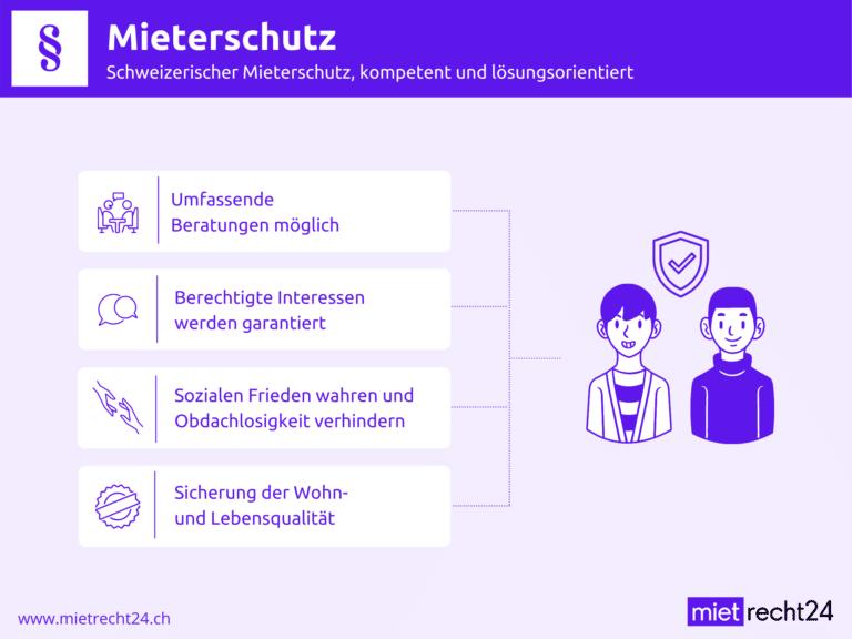 Infografik zu Definition Mieterschutz