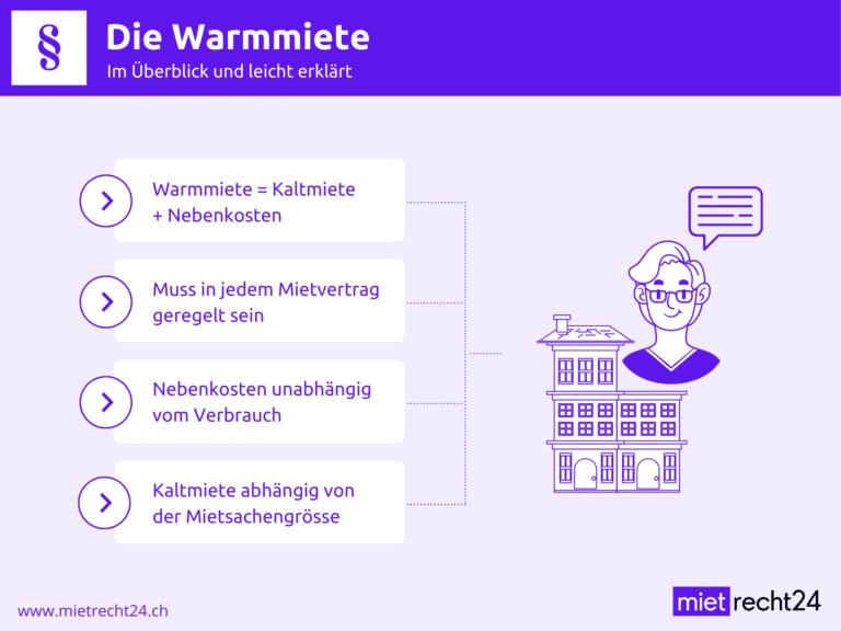Infografik zu Überblick der Warmmiete