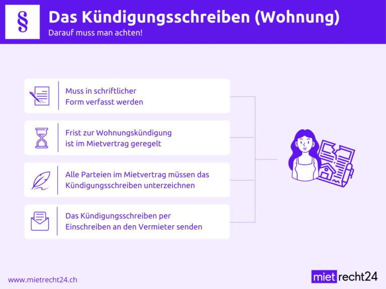 Infografik zu Kündigungsschreiben für eine Wohnung