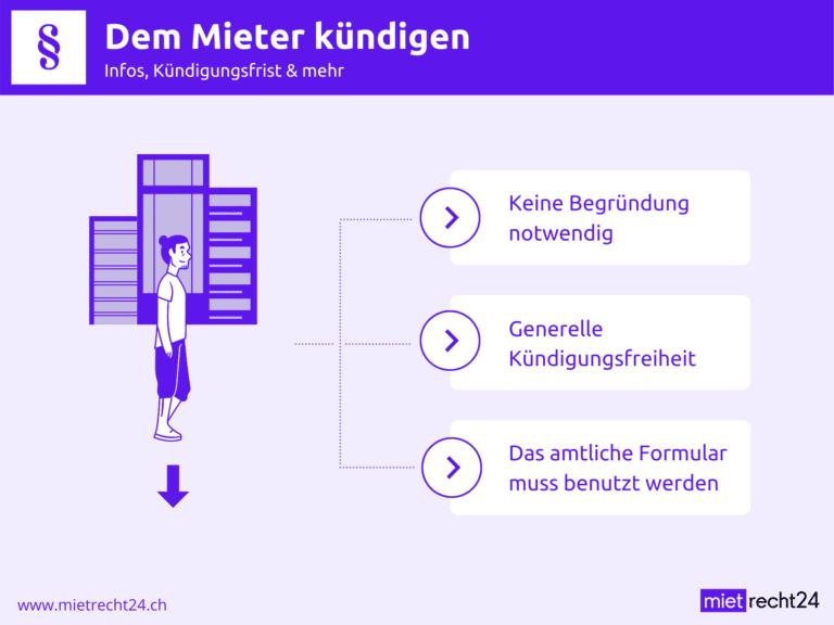 Infografik zu Infos bei Mieter kündigen